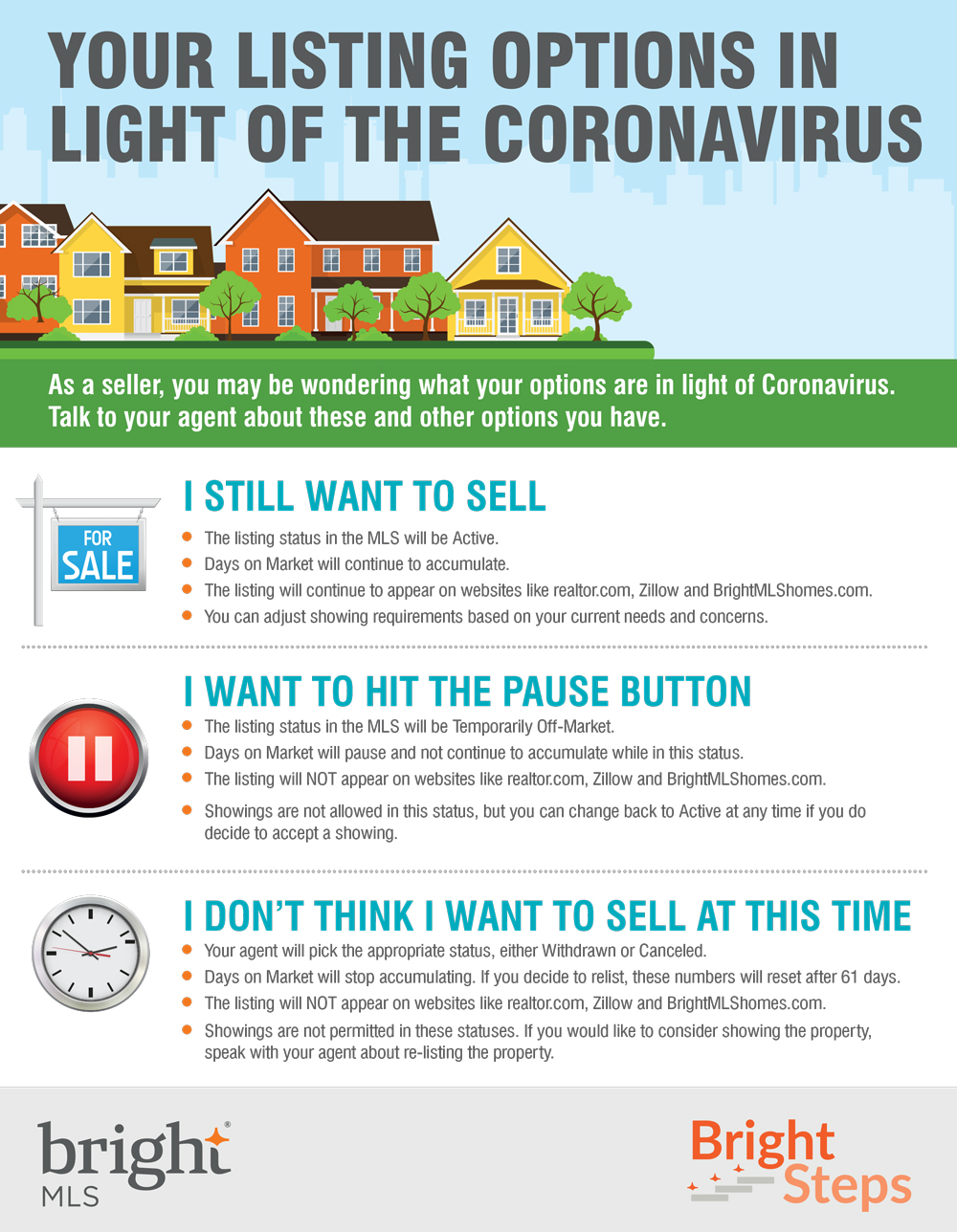 Coronavirus-Listing-Options-for-Sellers---Realty-Advantage