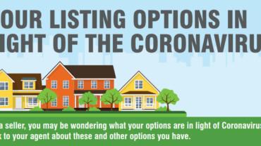 Listing Options for Sellers During Coronavirus