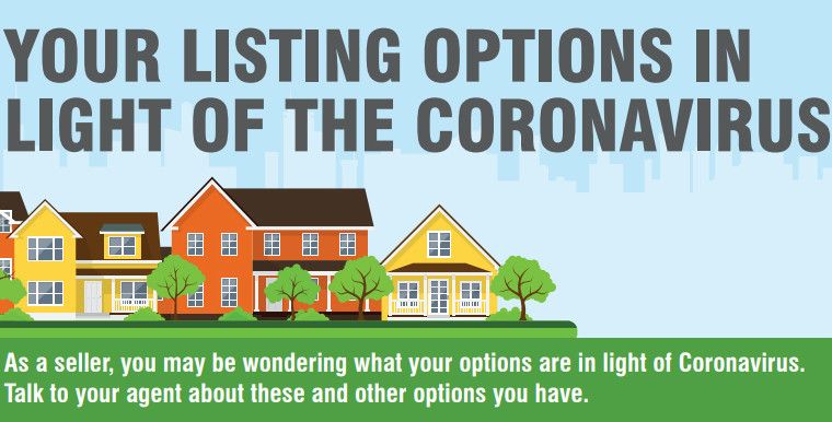 Listing Options for Sellers During Coronavirus